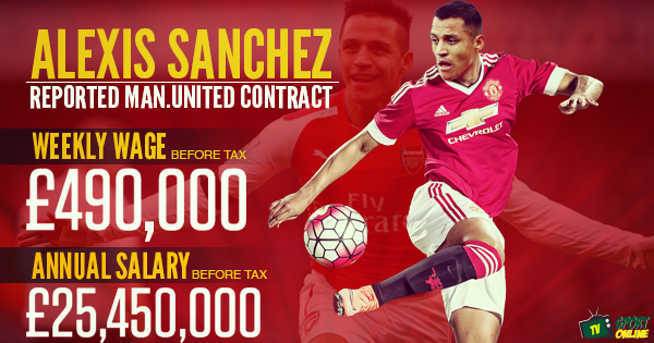 Man Utd's deal to sign Alexis Sanchez worth around £180 million as they offer him £14m a year after tax