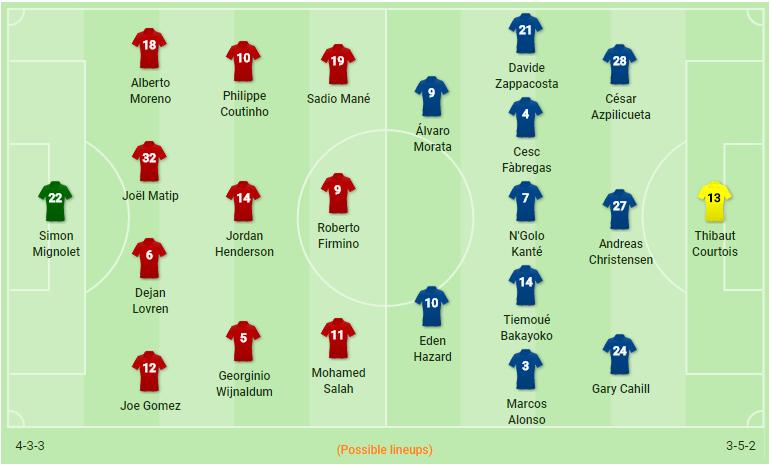 Watch Liverpool vs Chelsea on TVSportOnline.com
